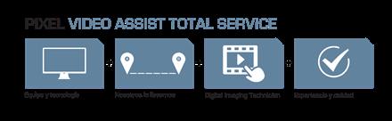 video-assit-total-service